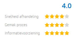 Reviews Lijfrente